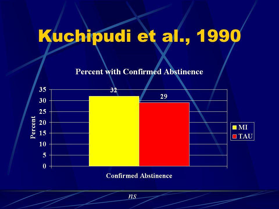 Kuchipudi et al., 1990 ns