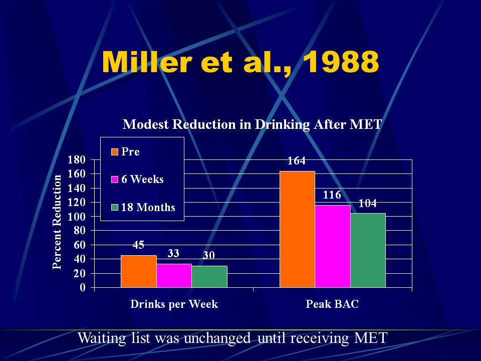 Miller et al., 1988 Waiting list was unchanged until receiving MET