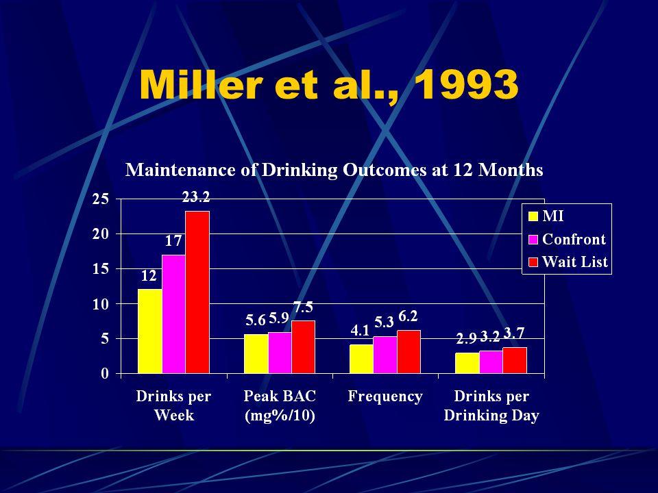 Miller et al., 1993