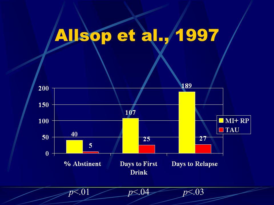 Allsop et al., 1997 p<.01p<.04p<.03