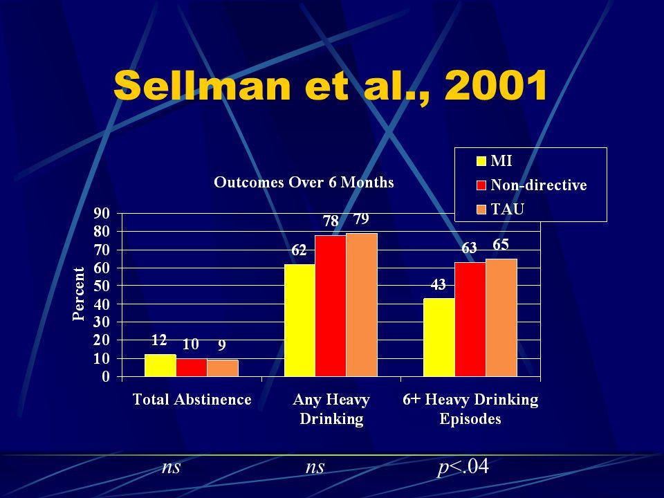 Sellman et al., 2001 nsp<.04ns