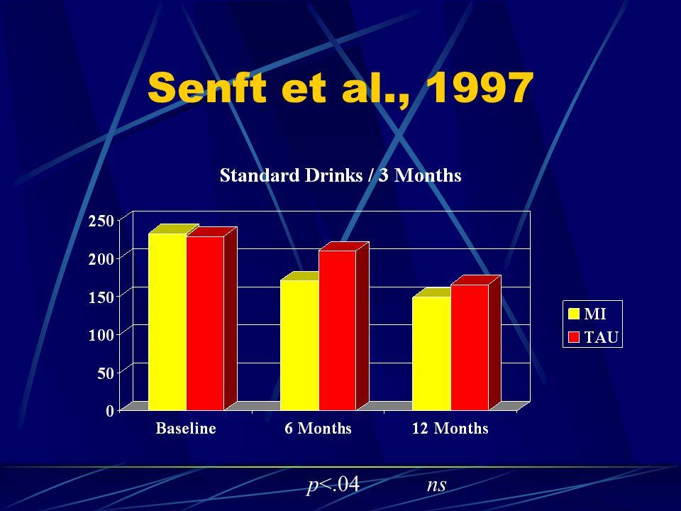 Senft et al., 1997 p<.04ns
