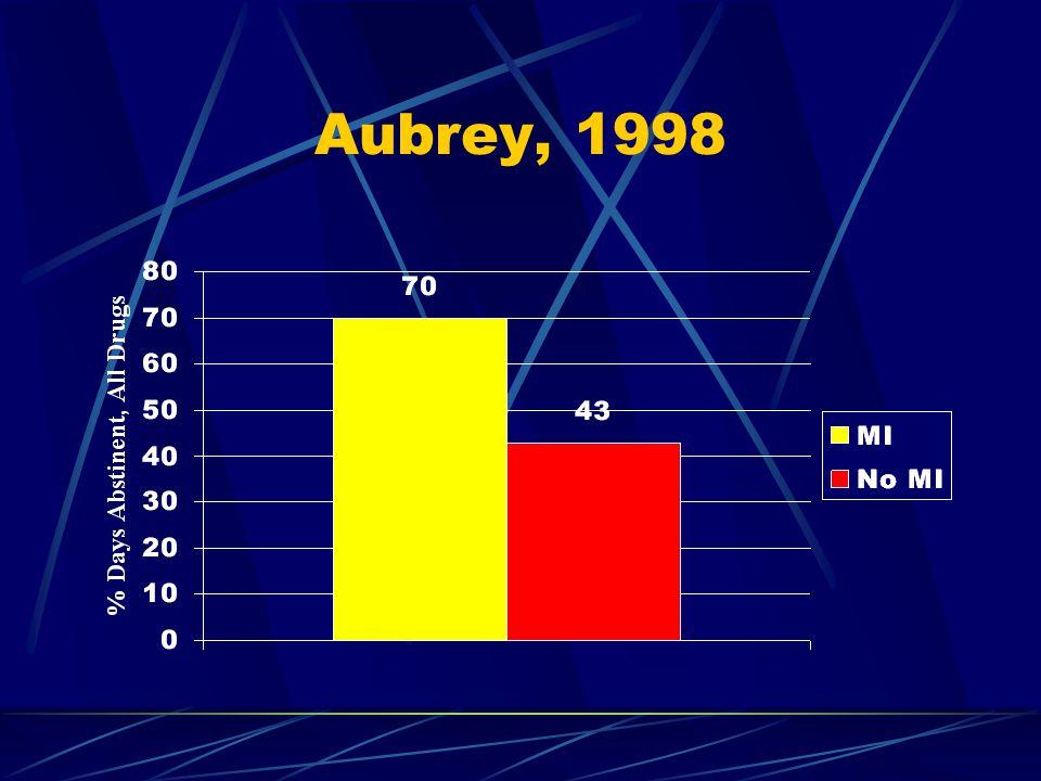 Aubrey, 1998