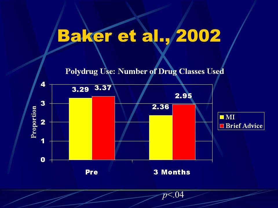 Baker et al., 2002 p<.04