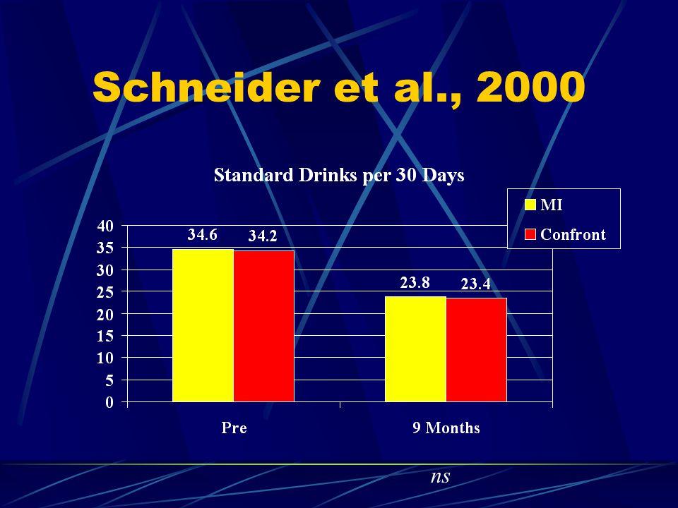 Schneider et al., 2000 ns