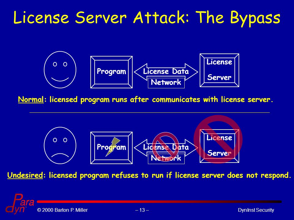 – 13 –© 2000 Barton P. Miller DynInst Security License Server Attack: The Bypass Program License Data Network License Server Normal: licensed program
