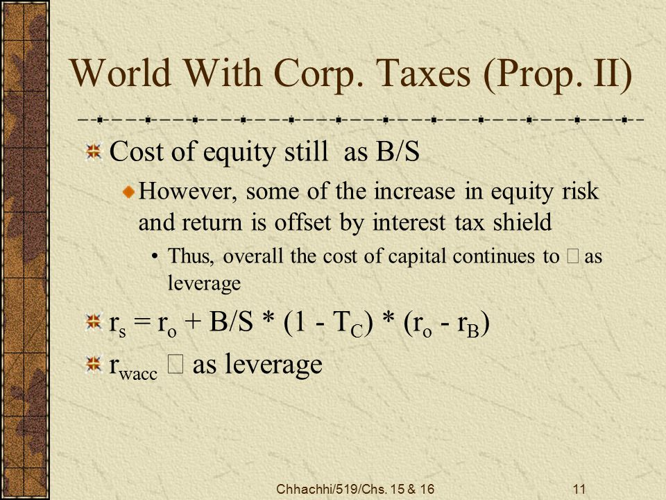 Chhachhi/519/Chs.15 & 1611 World With Corp. Taxes (Prop.