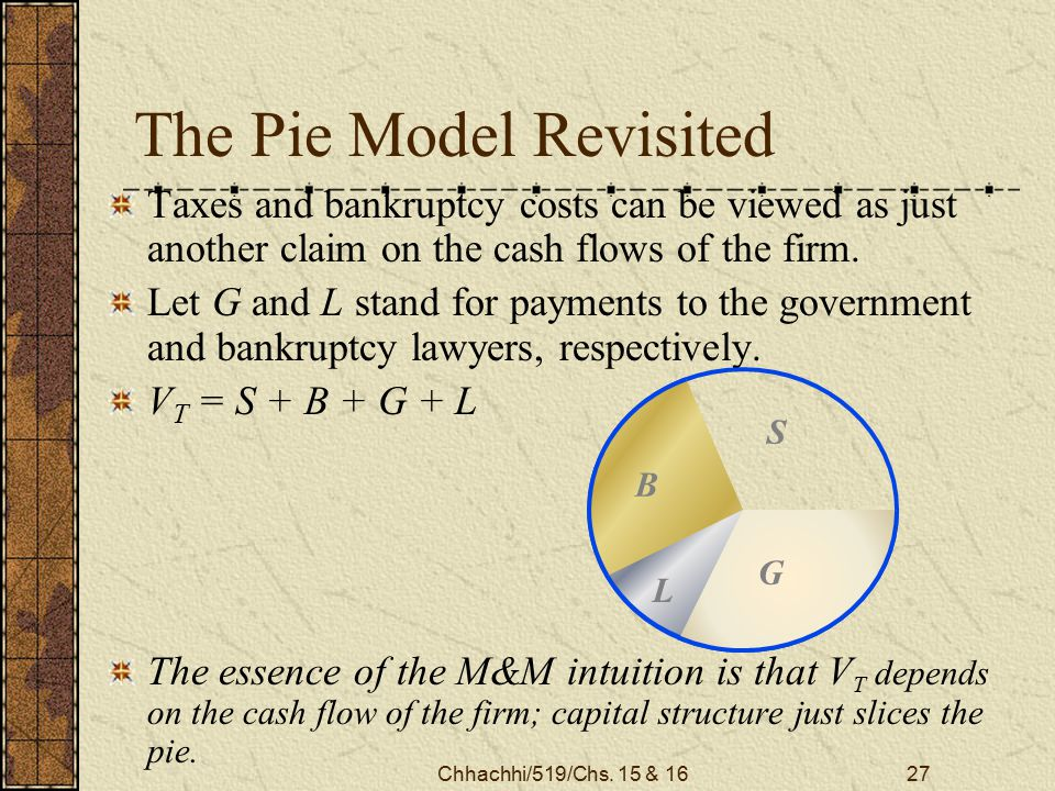 Chhachhi/519/Chs. 15 & 1627 The Pie Model Revisited Taxes and bankruptcy costs can be viewed as just another claim on the cash flows of the firm. Let