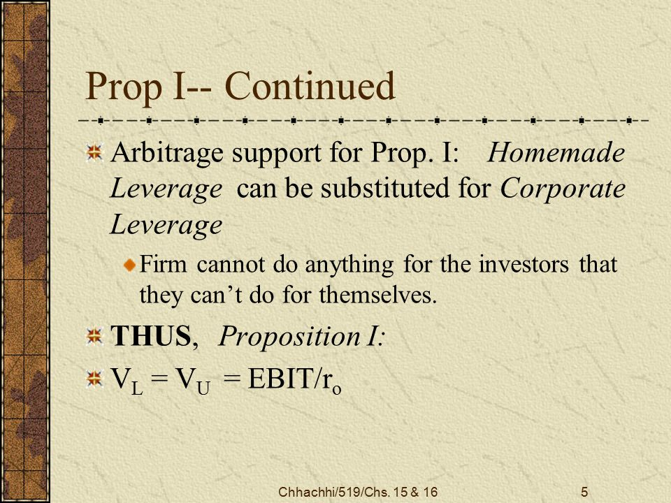 Chhachhi/519/Chs. 15 & 165 Prop I-- Continued Arbitrage support for Prop.