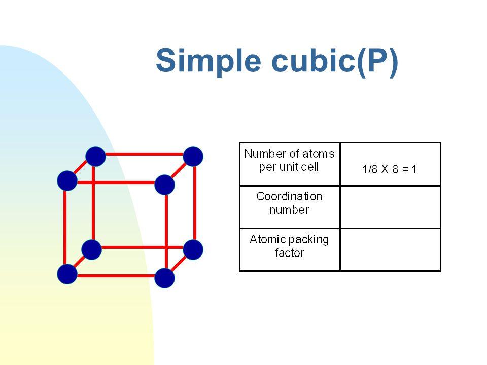 Examples Components X: -1 Y: 1 Z: 1/2 [-1 1 1/2] [2 2 1] Components X: 1/2 Y: 1/2 Z: 1 [1/2 1/2 1] [112] Components X: -1 Y: -1/2 Z: 1/2 [-1 -1/2 1/2] [2 1 1]