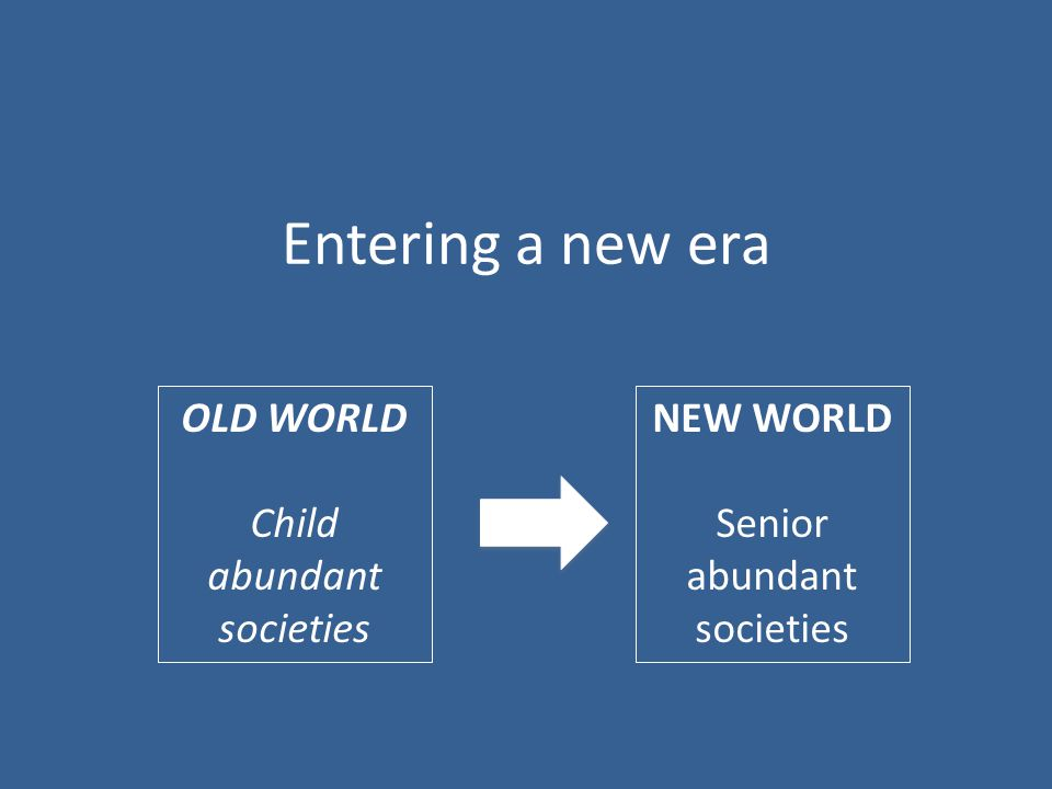 OLD WORLD: All societies were child abundant in 1950. 0 - 19 20-39 40-59 60+ Largest Age Group