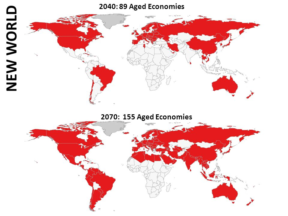 Entering a new era OLD WORLD Declining demographic pressures on health care systems NEW WORLD Increasing demographic pressures on health care systems