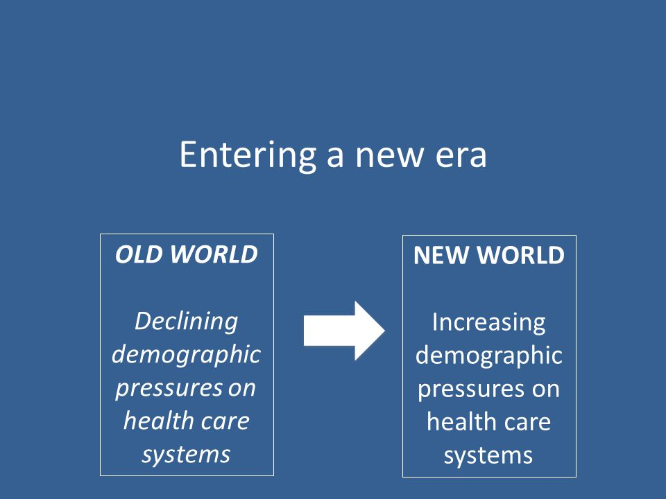 Demographic pressures on health systems at lowest level in decades. OLD WORLDNEW WORLD