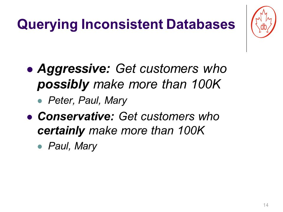 Aggressive: Get customers who possibly make more than 100K Peter, Paul, Mary Conservative: Get customers who certainly make more than 100K Paul, Mary 14 Querying Inconsistent Databases
