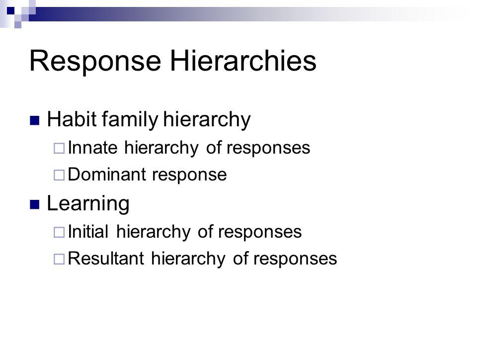 Response Hierarchies Habit family hierarchy  Innate hierarchy of responses  Dominant response Learning  Initial hierarchy of responses  Resultant