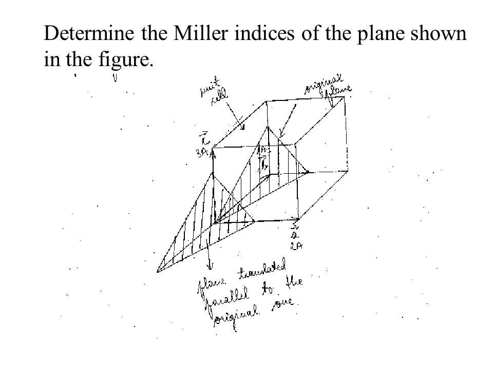 Axial lengths 2A 1A 3A Intercept lengths 1A -1A 2A Fractional intercepts 1/2 -1 2/3 Miller indices 2 3/2 (4 3)