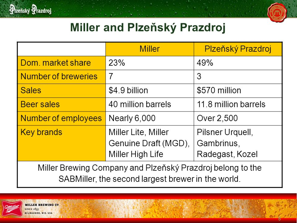 6 SABMiller's vision: To be the most admired company in the global beer industry.