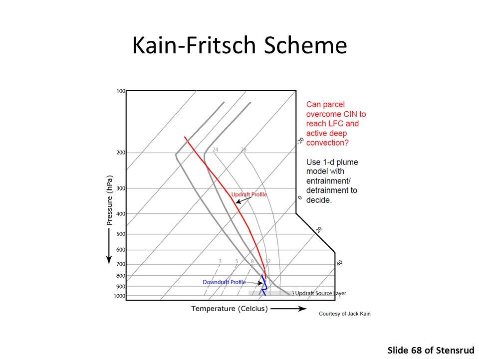 Kain-Fritsch Scheme Slide 68 of Stensrud