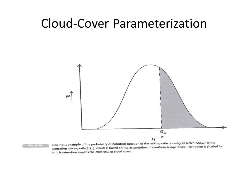 Cloud-Cover Parameterization
