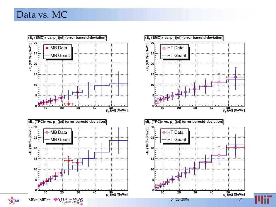 Mike Miller 21 04/23/2006 Data vs. MC