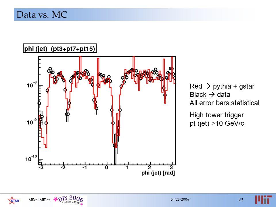 Mike Miller 23 04/23/2006 Data vs. MC Red  pythia + gstar Black  data All error bars statistical High tower trigger pt (jet) >10 GeV/c