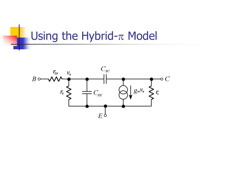 Using the Hybrid-  Model