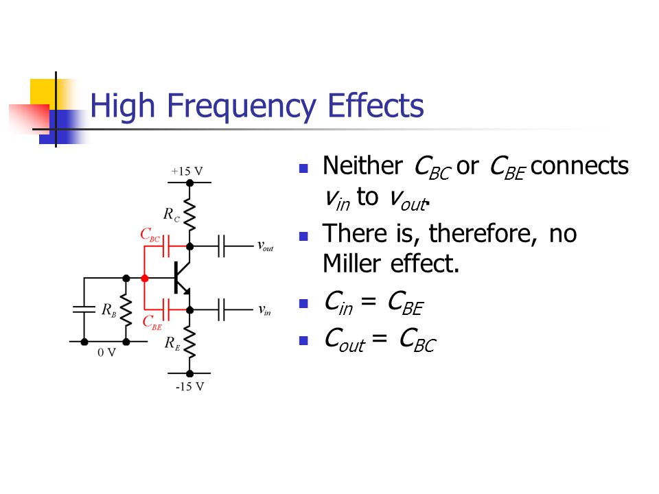 High Frequency Effects Neither C BC or C BE connects v in to v out. There is, therefore, no Miller effect. C in = C BE C out = C BC