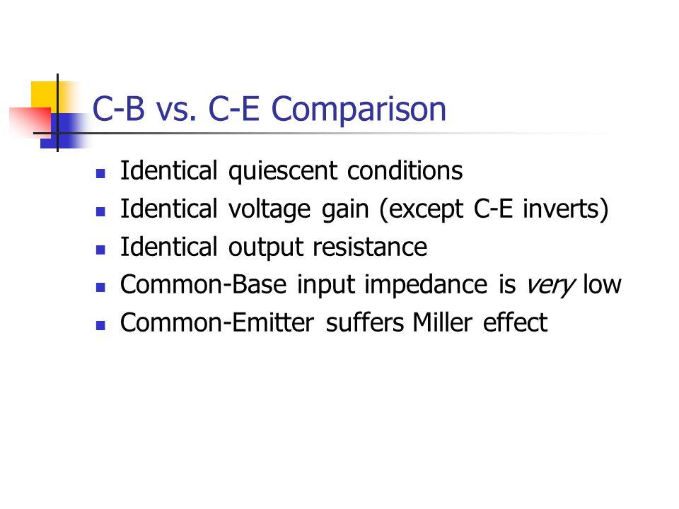 C-B vs. C-E Comparison Identical quiescent conditions Identical voltage gain (except C-E inverts) Identical output resistance Common-Base input impeda