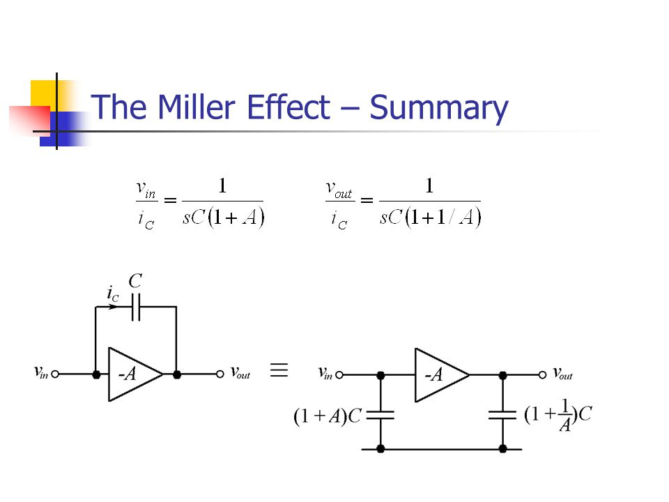 The Miller Effect – Summary
