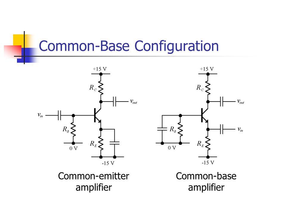 Common-Base Configuration Common-emitter amplifier Common-base amplifier