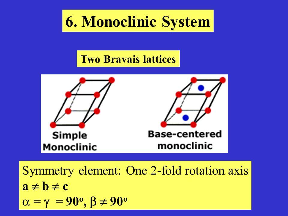 7. Triclinic System Symmetry element: None a  b  c       90 o One Bravais lattice