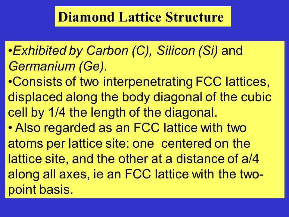 a = lattice constant Diamond Lattice Structure