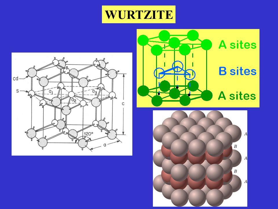 Wurtzite Gallium Nitride (GaN)