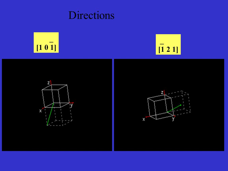 The intercepts of a crystal plane with the axis defined by a set of unit vectors are at 2a, -3b and 4c.