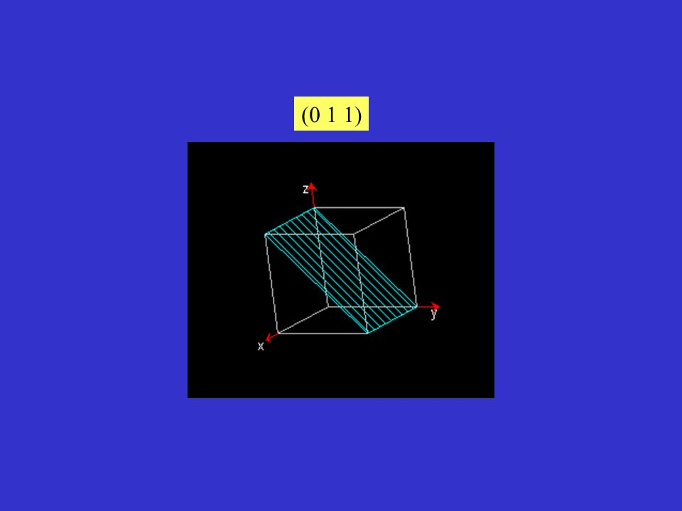 The (110) surface Assignment Intercepts : a, a,  Fractional intercepts : 1, 1,  Miller Indices : (110) The (100), (110) and (111) surfaces considered above are the so-called low index surfaces of a cubic crystal system (the low refers to the Miller indices being small numbers - 0 or 1 in this case).