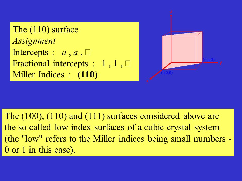 Miller Indices (hkl) reciprocals Crystallographic Planes