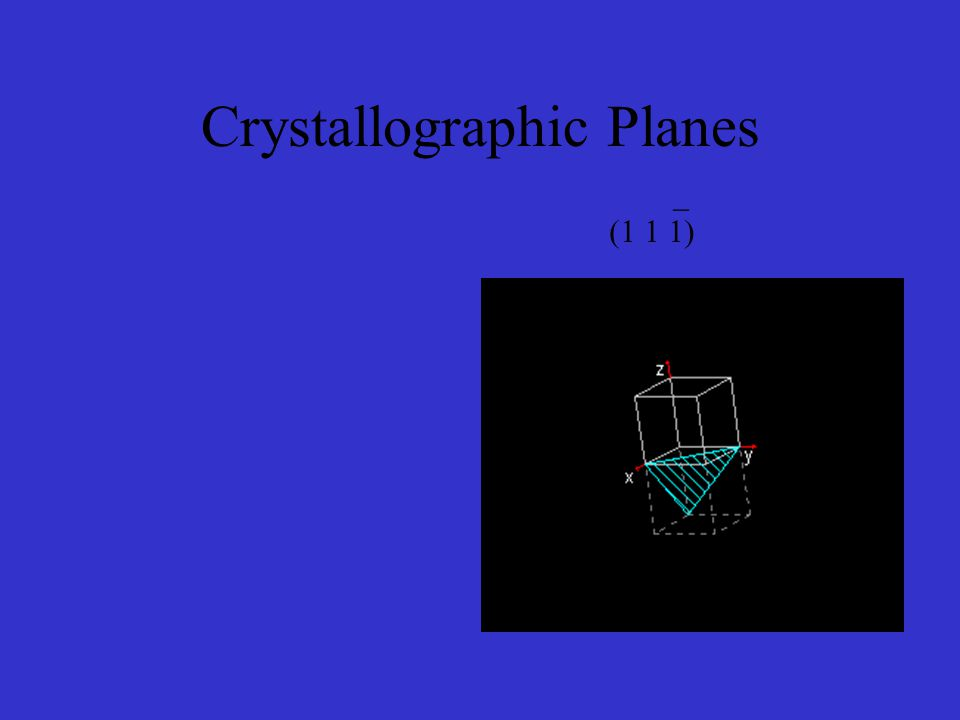 in the cubic system the (hkl) plane and the vector [hkl], defined in the normal fashion with respect to the origin, are normal to one another but this characteristic is unique to the cubic crystal system and does not apply to crystal systems of lower symmetry