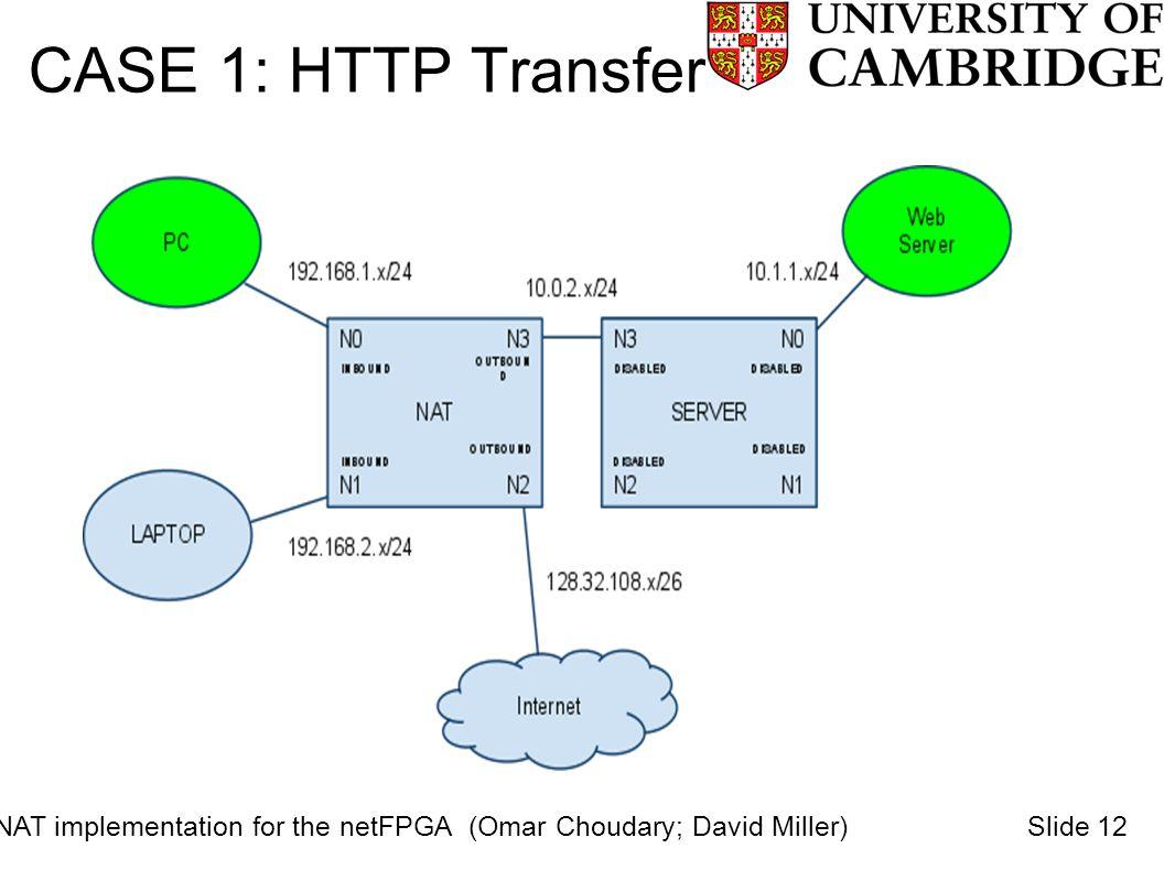 CASE 1: HTTP Transfer NAT implementation for the netFPGA (Omar Choudary; David Miller)Slide 12