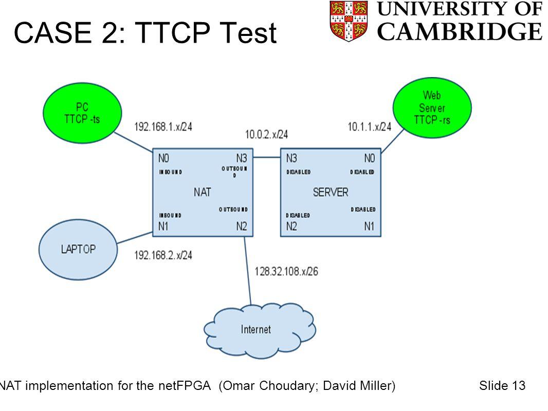 CASE 2: TTCP Test NAT implementation for the netFPGA (Omar Choudary; David Miller)Slide 13