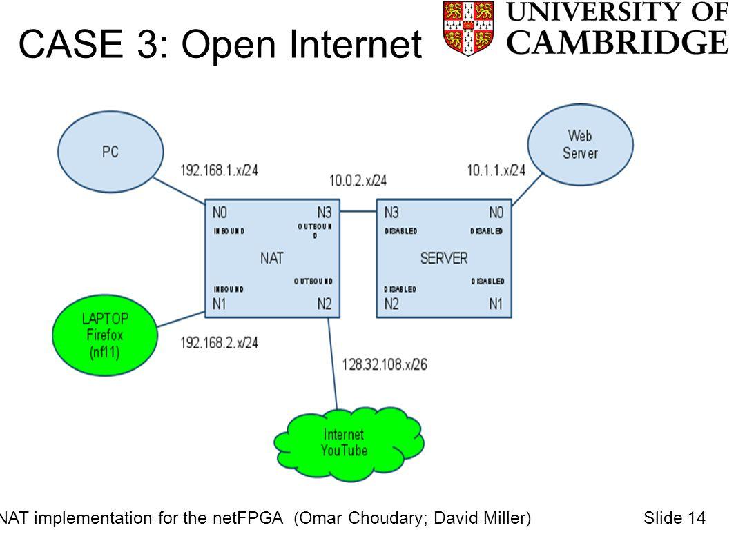 CASE 3: Open Internet NAT implementation for the netFPGA (Omar Choudary; David Miller)Slide 14