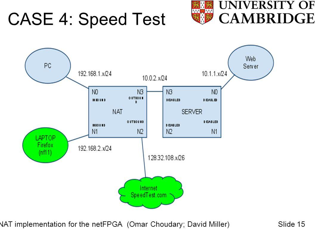 CASE 4: Speed Test NAT implementation for the netFPGA (Omar Choudary; David Miller)Slide 15