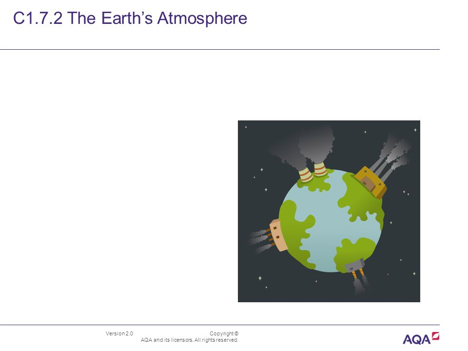 Version 2.0 Copyright © AQA and its licensors. All rights reserved. C1.7.2 The Earth's Atmosphere