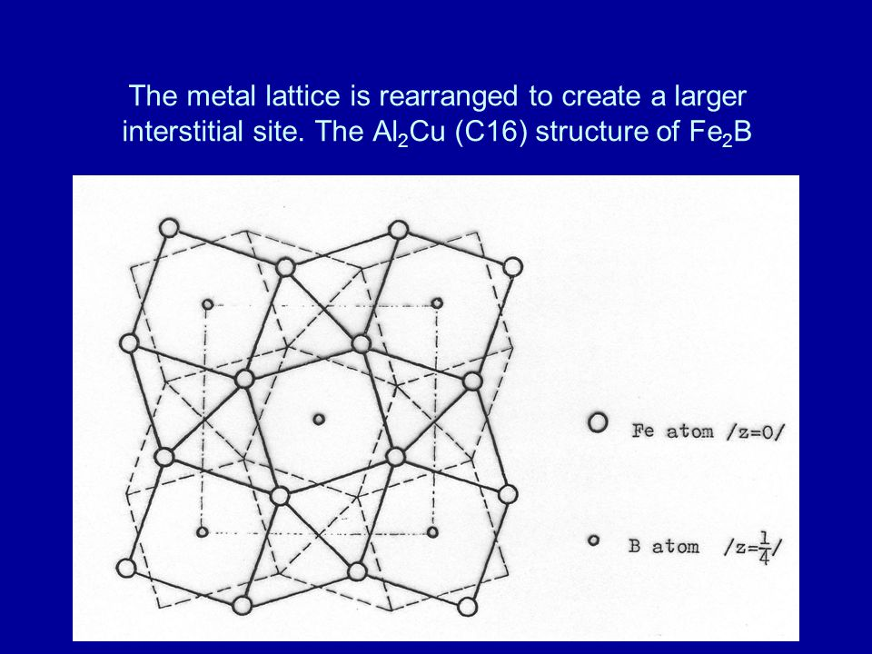 The metal lattice is rearranged to create a larger interstitial site. The Al 2 Cu (C16) structure of Fe 2 B