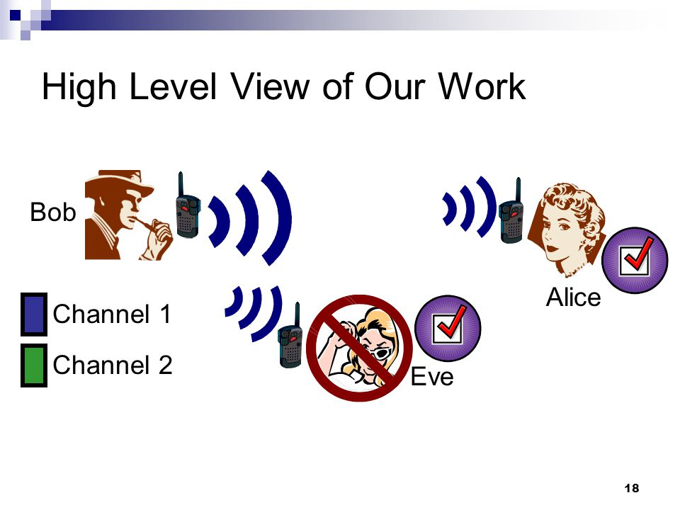 18 High Level View of Our Work Bob Alice Eve Channel 1 Channel 2