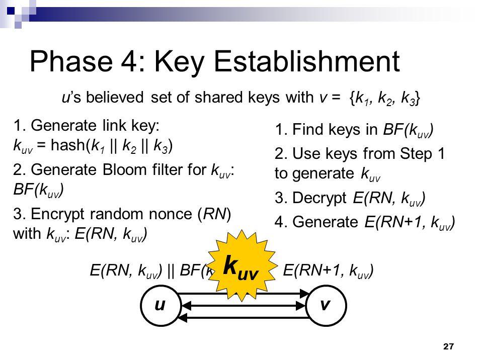 27 Phase 4: Key Establishment 1. Generate link key: k uv = hash(k 1 || k 2 || k 3 ) 2.