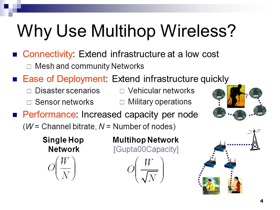 4 Why Use Multihop Wireless.