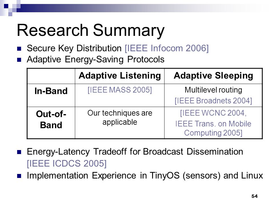 54 Research Summary Adaptive ListeningAdaptive Sleeping In-Band [IEEE MASS 2005]Multilevel routing [IEEE Broadnets 2004] Out-of- Band Our techniques are applicable [IEEE WCNC 2004, IEEE Trans.