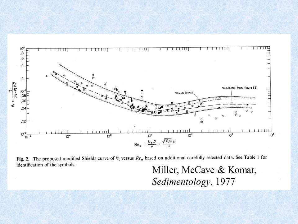Miller, McCave & Komar, Sedimentology, 1977