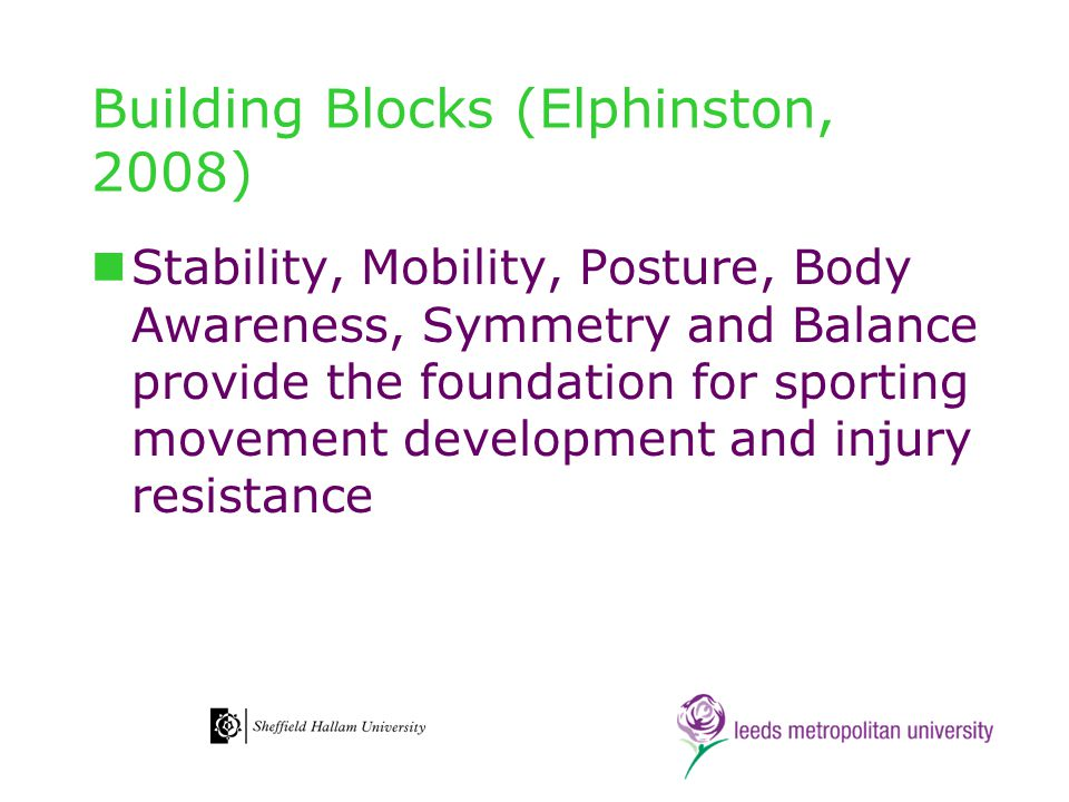 Building Blocks (Elphinston, 2008) Stability, Mobility, Posture, Body Awareness, Symmetry and Balance provide the foundation for sporting movement development and injury resistance