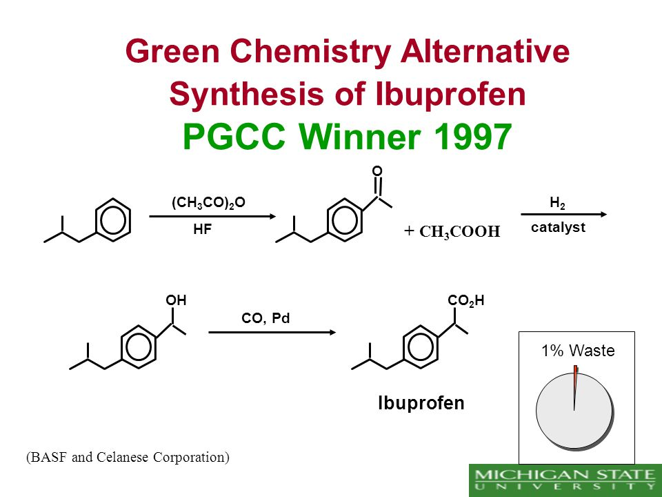 Green Chemistry Alternative Synthesis of Ibuprofen PGCC Winner 1997 (CH 3 CO) 2 O HF catalyst H2H2 CO, Pd CO 2 H O OH Ibuprofen (BASF and Celanese Corporation) 1% Waste + CH 3 COOH